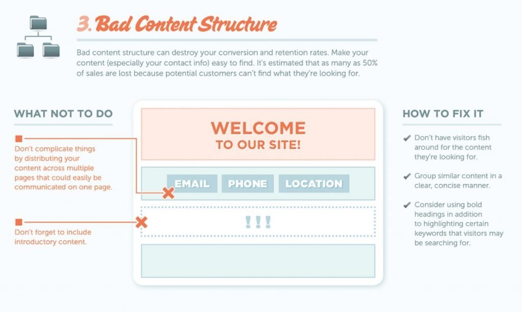 Bad content structure is a top reason why people are leaving your website. Make information intuitive and easy to find.