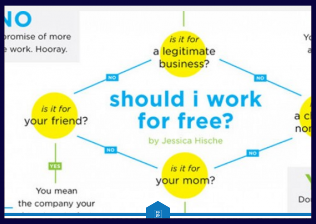 Should I work for free? Is unpaid work really the right move? Working for free feels so dirty!
